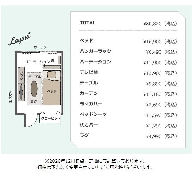 8万円家具内訳